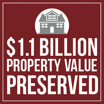 The Economic Impact Of Keep Your Home California: A Statewide And
